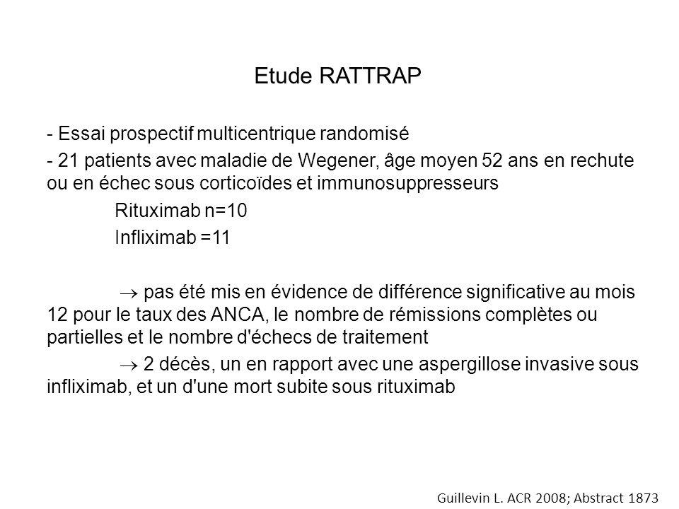 Etude RATTRAP - Essai prospectif multicentrique randomisé