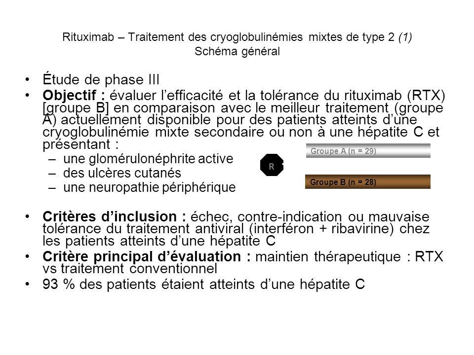 93 % des patients étaient atteints d'une hépatite C