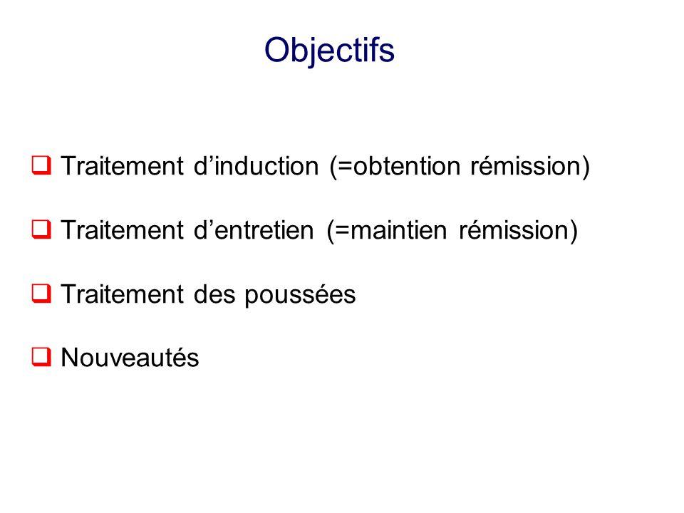 Objectifs Traitement d'induction (=obtention rémission)