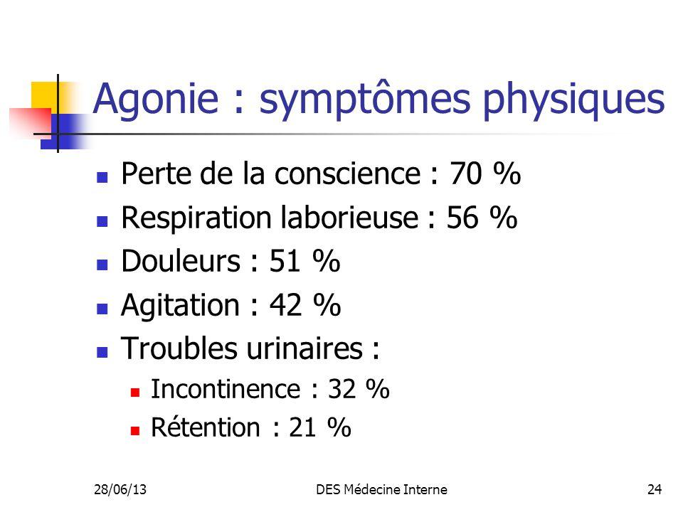 Agonie : symptômes physiques