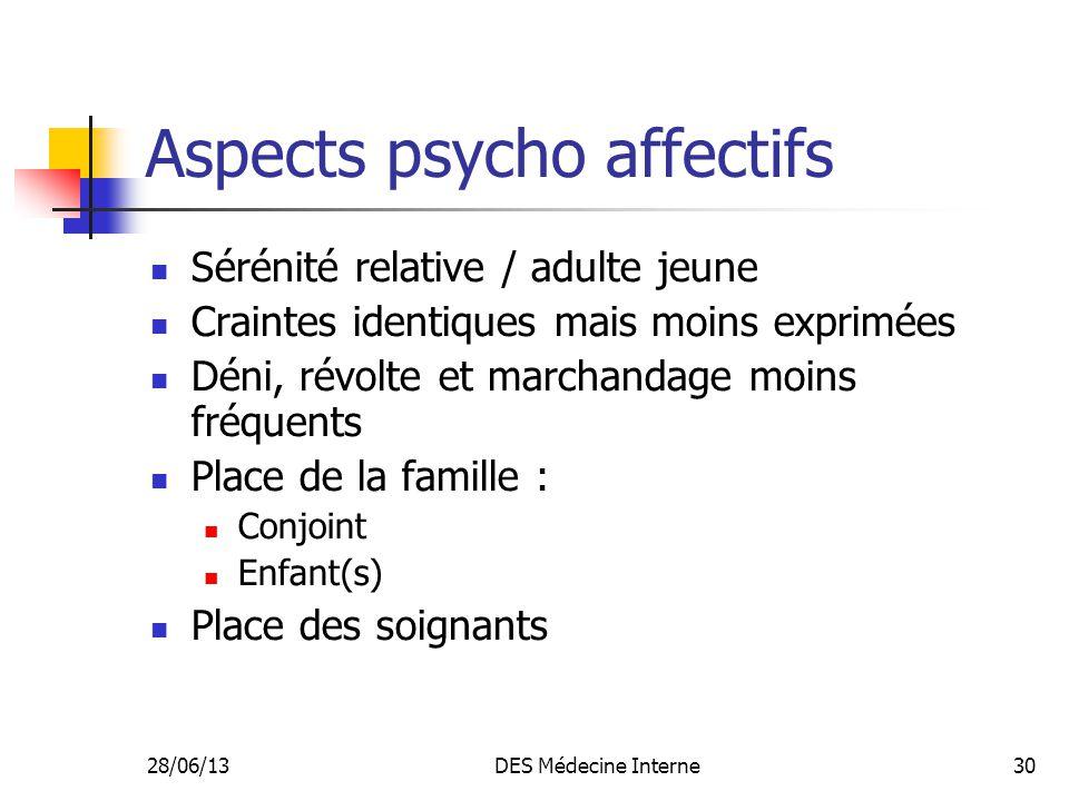 Aspects psycho affectifs