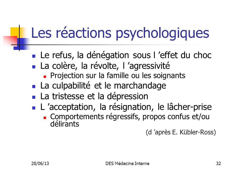 Les réactions psychologiques