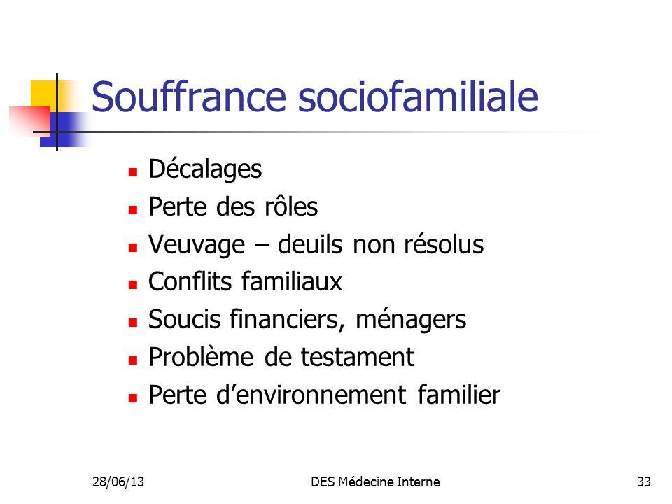 Souffrance sociofamiliale