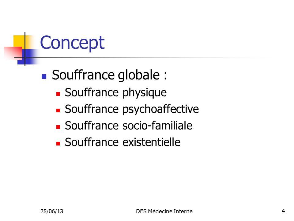 Concept Souffrance globale : Souffrance physique