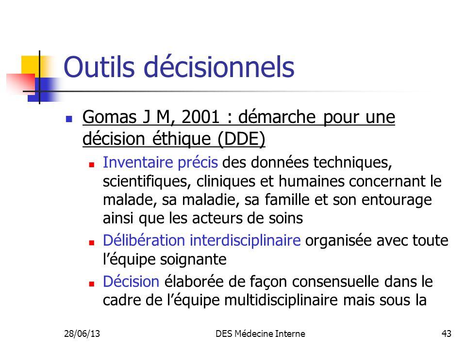 Outils décisionnels Gomas J M, 2001 : démarche pour une décision éthique (DDE)