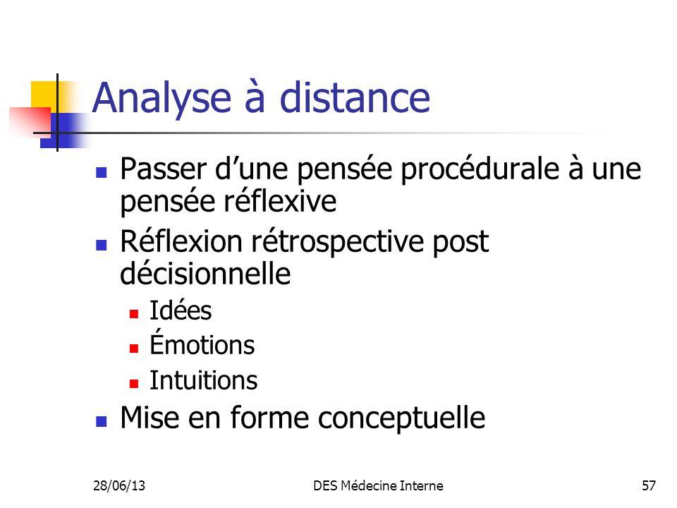 Analyse à distance Passer d'une pensée procédurale à une pensée réflexive. Réflexion rétrospective post décisionnelle.