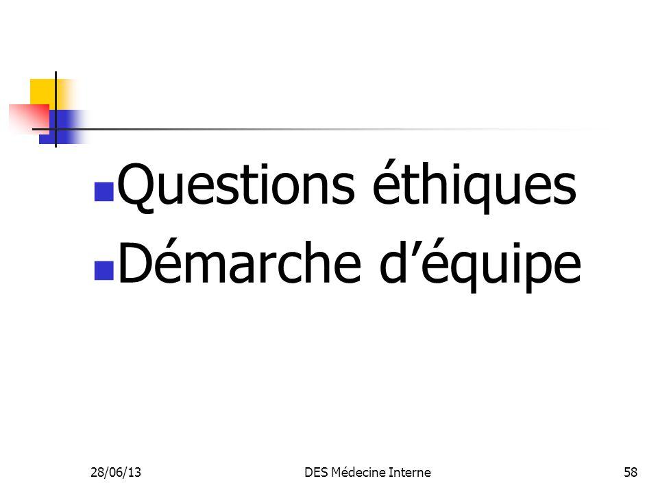 Questions éthiques Démarche d'équipe 28/06/13 DES Médecine Interne