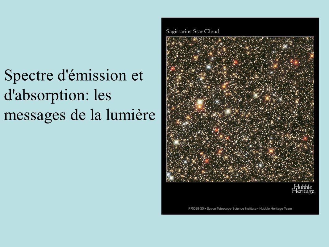 Spectre d émission et d absorption: les messages de la lumière