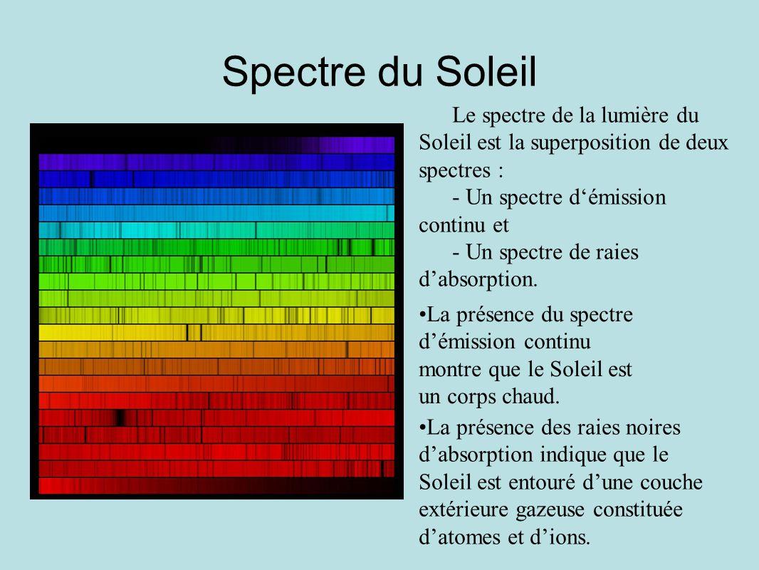Spectre du Soleil Le spectre de la lumière du Soleil est la superposition de deux spectres : - Un spectre d'émission continu et.