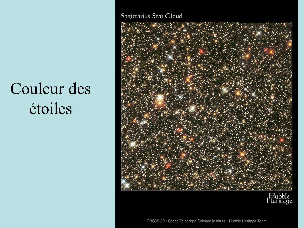 Couleur des étoiles