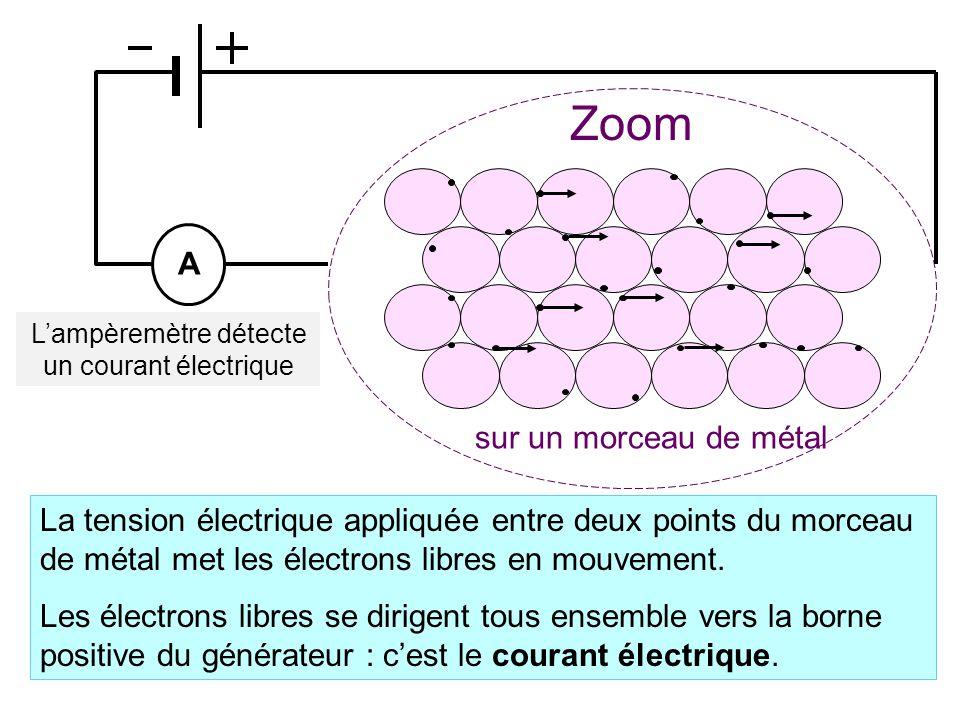 L'ampèremètre détecte un courant électrique