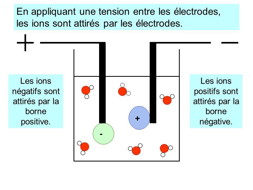 En appliquant une tension entre les électrodes, les ions sont attirés par les électrodes.