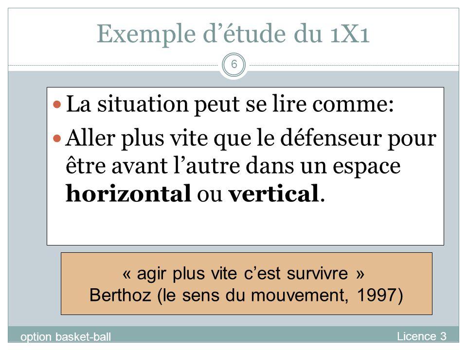 Exemple d'étude du 1X1 La situation peut se lire comme: