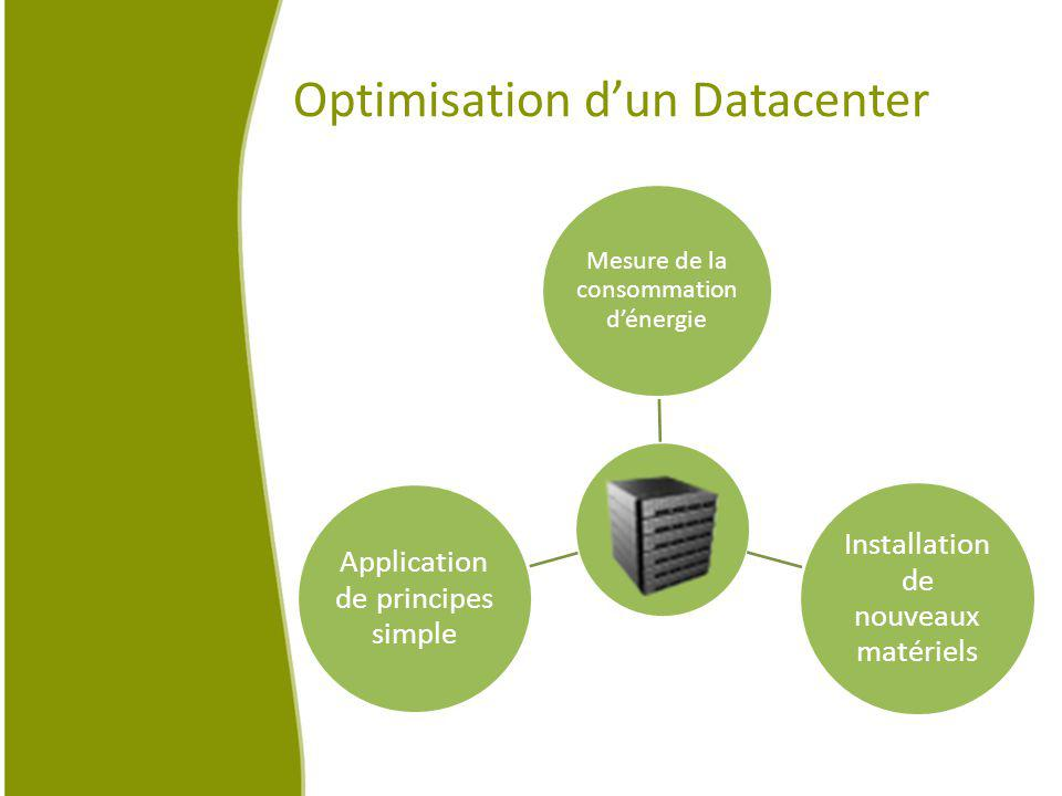 Optimisation d'un Datacenter