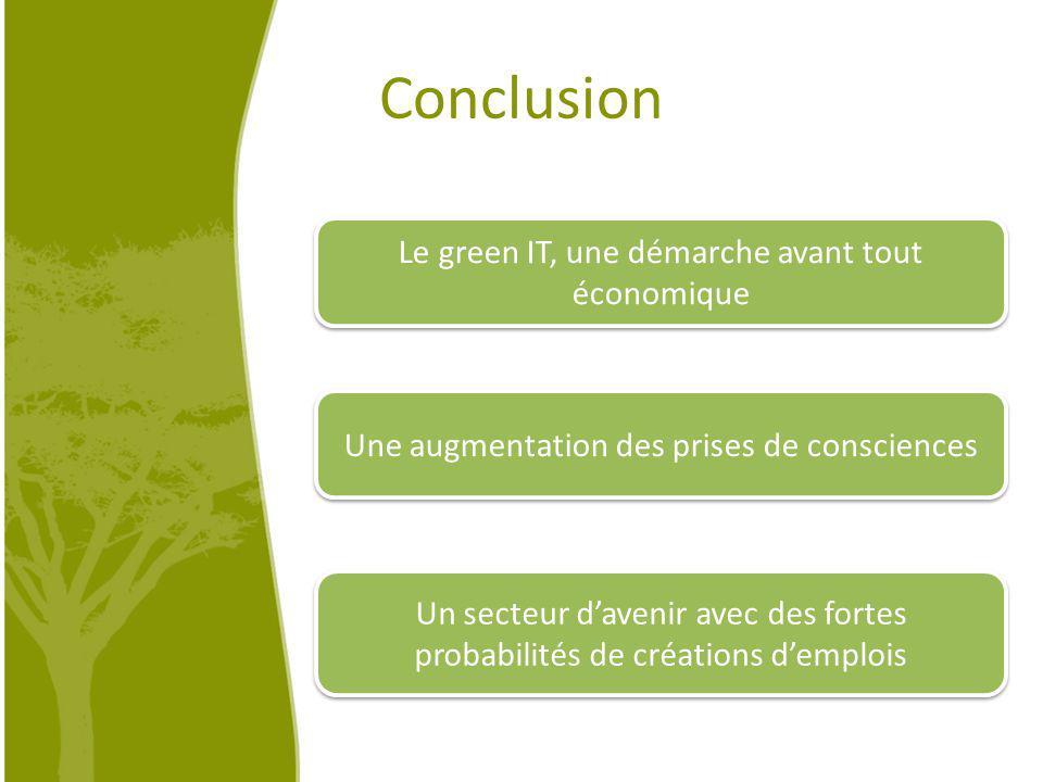 Conclusion Le green IT, une démarche avant tout économique