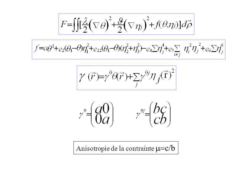 Anisotropie de la contrainte m=c/b