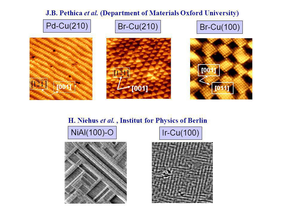 J.B. Pethica et al. (Department of Materials Oxford University)