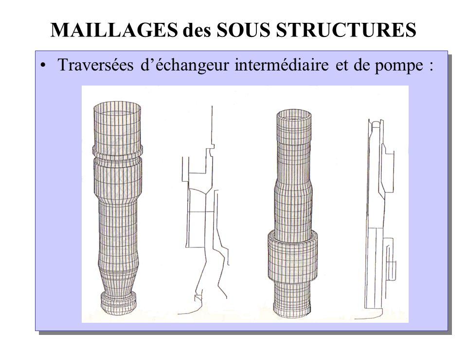 MAILLAGES des SOUS STRUCTURES