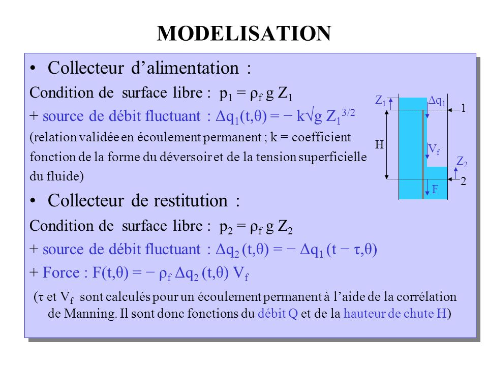 MODELISATION Collecteur d'alimentation : Collecteur de restitution :