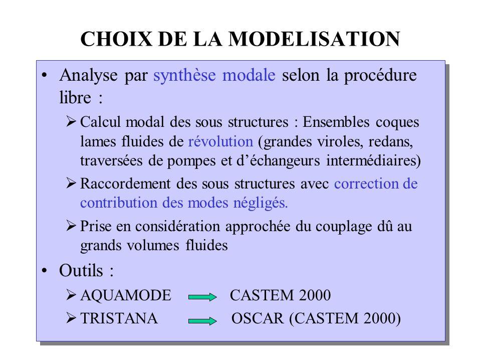 CHOIX DE LA MODELISATION