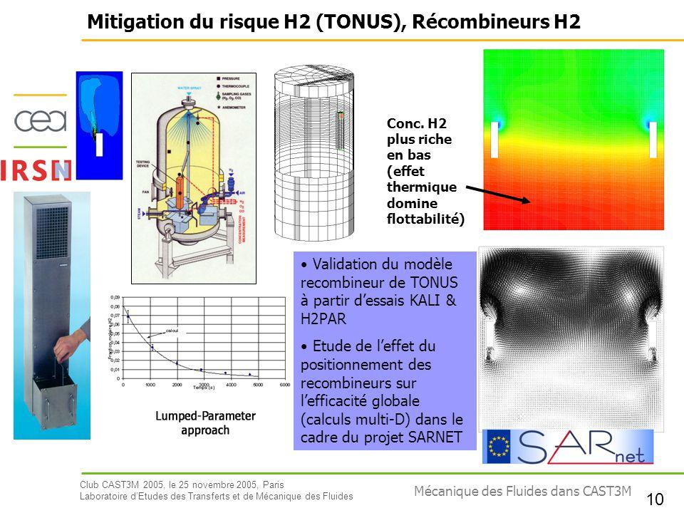 Mitigation du risque H2 (TONUS), Récombineurs H2