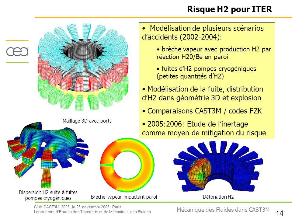 Risque H2 pour ITER Modélisation de plusieurs scénarios d'accidents (2002-2004): brèche vapeur avec production H2 par réaction H20/Be en paroi.