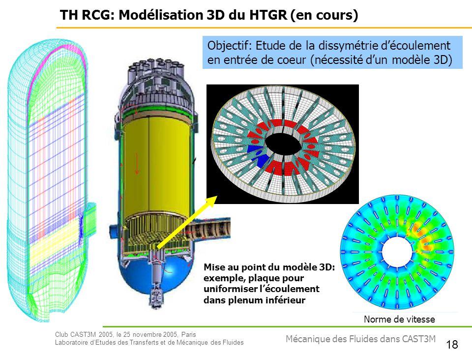 TH RCG: Modélisation 3D du HTGR (en cours)