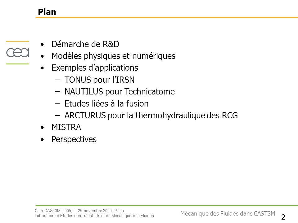 Plan Démarche de R&D. Modèles physiques et numériques. Exemples d'applications. TONUS pour l'IRSN.