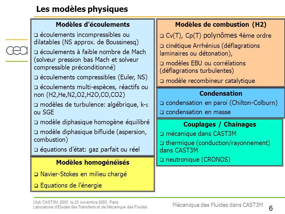 Modèles d'écoulements