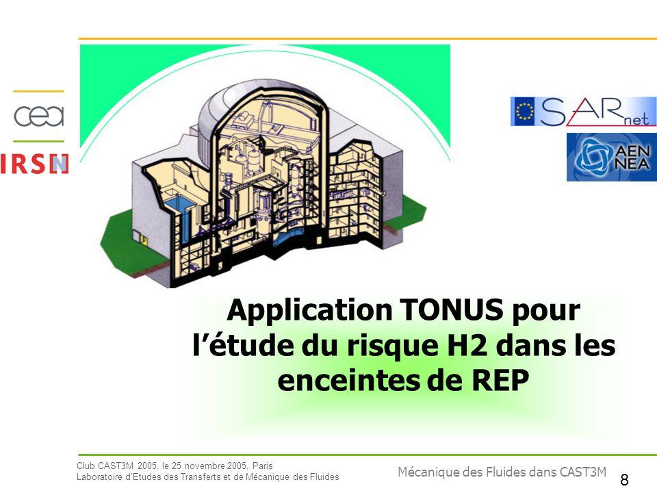 Application TONUS pour l'étude du risque H2 dans les enceintes de REP