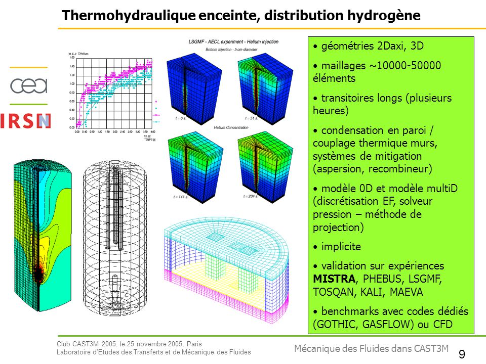 Thermohydraulique enceinte, distribution hydrogène