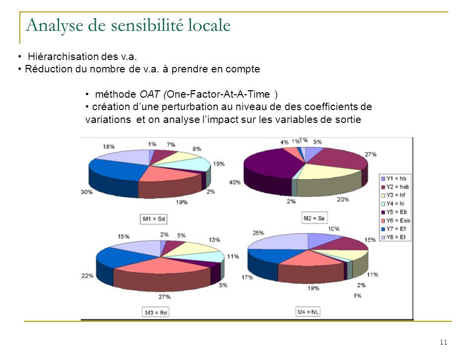 Analyse de sensibilité locale