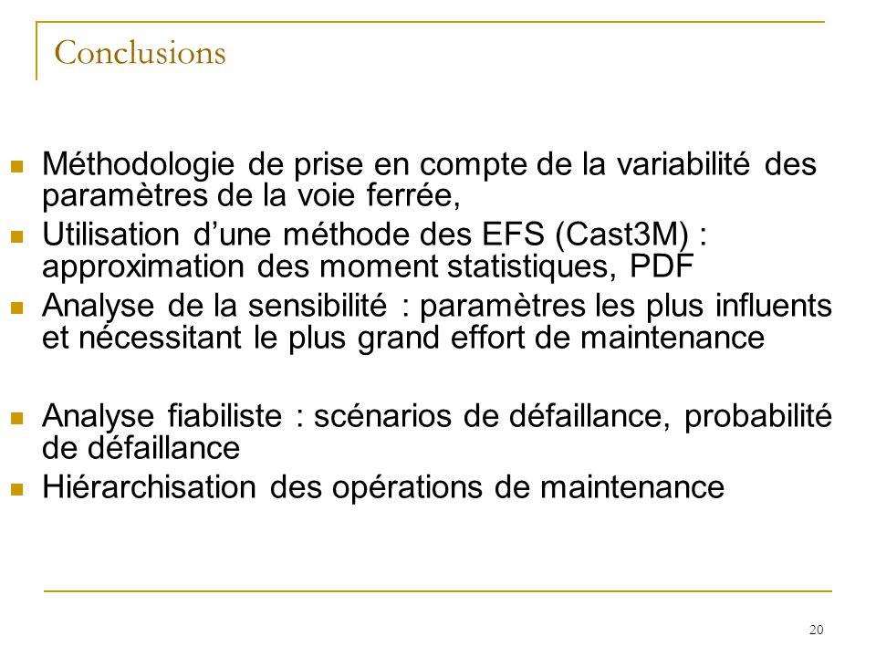 Conclusions Méthodologie de prise en compte de la variabilité des paramètres de la voie ferrée,