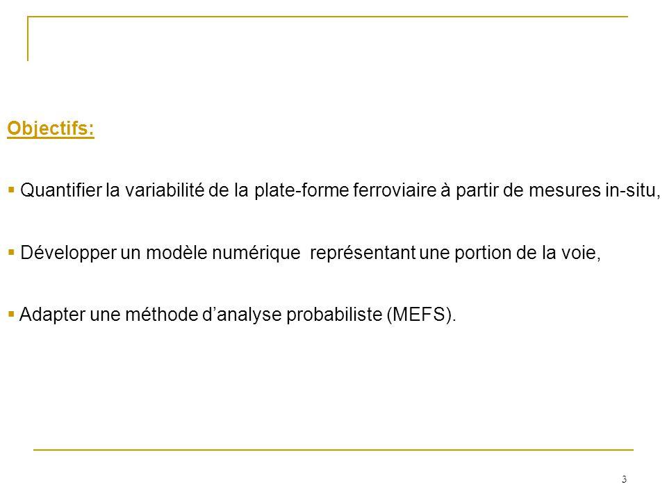 Objectifs: Quantifier la variabilité de la plate-forme ferroviaire à partir de mesures in-situ,