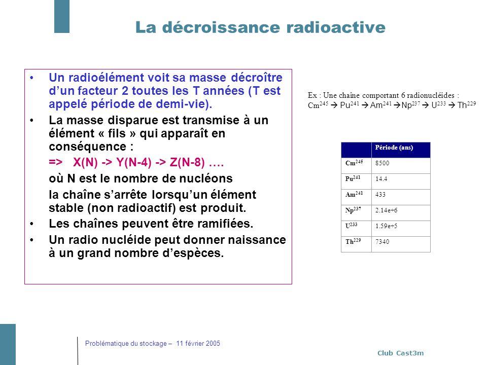 La décroissance radioactive