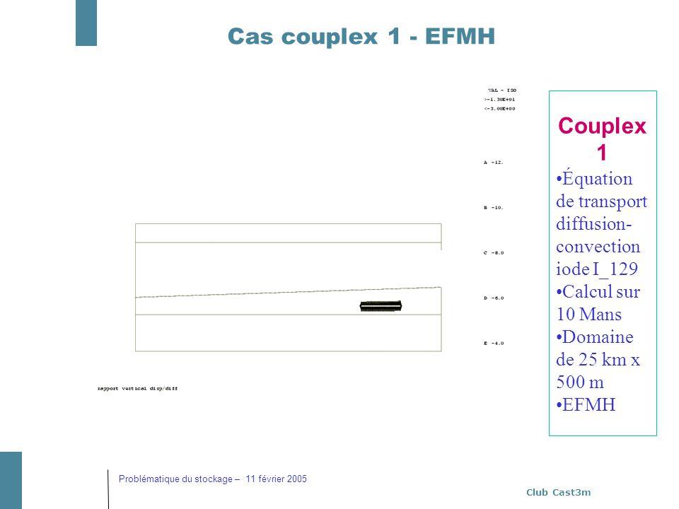 Cas couplex 1 - EFMH Couplex 1