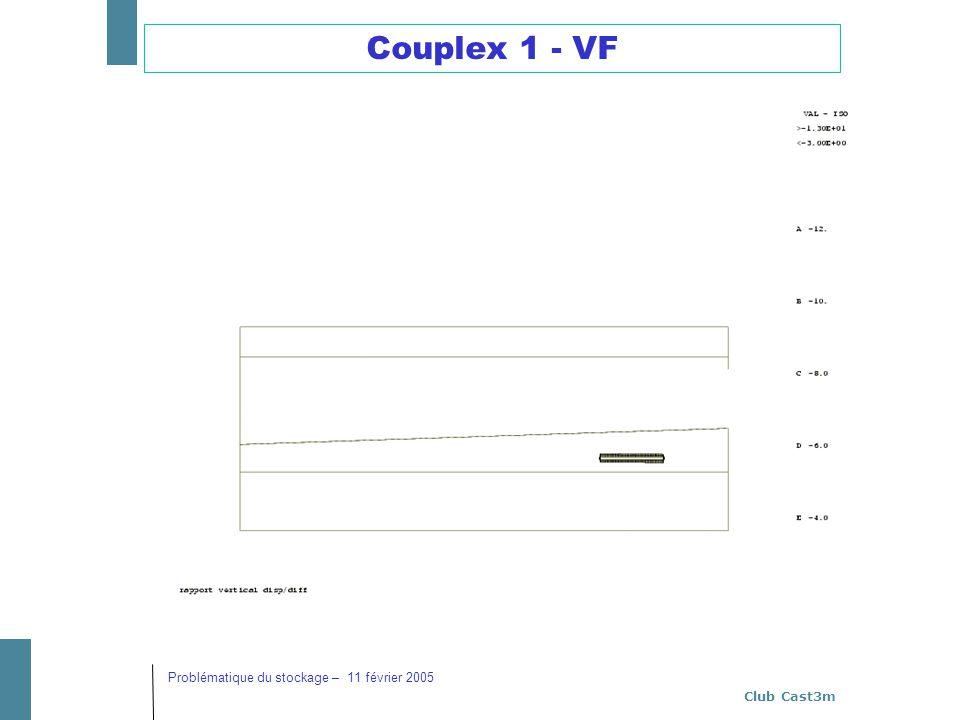 Couplex 1 - VF Problématique du stockage – 11 février 2005