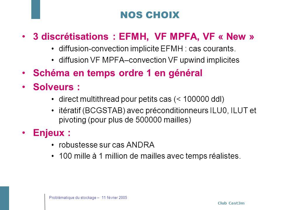 3 discrétisations : EFMH, VF MPFA, VF « New »