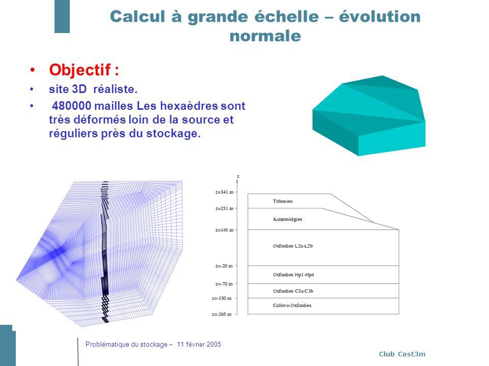 Calcul à grande échelle – évolution normale