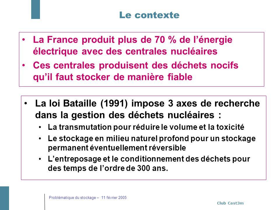 Le contexte La France produit plus de 70 % de l'énergie électrique avec des centrales nucléaires.