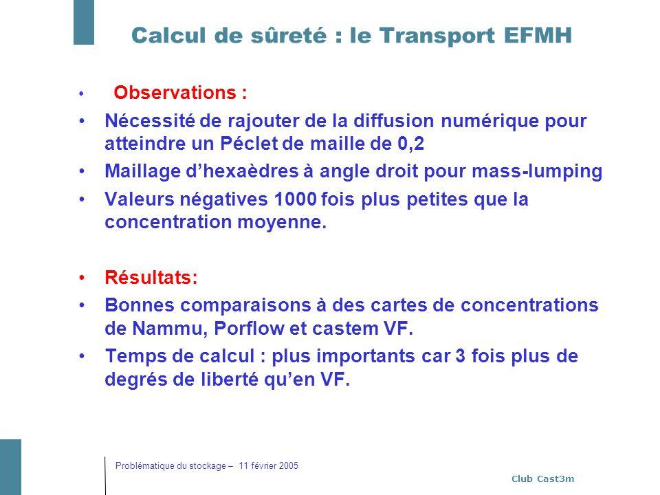 Calcul de sûreté : le Transport EFMH