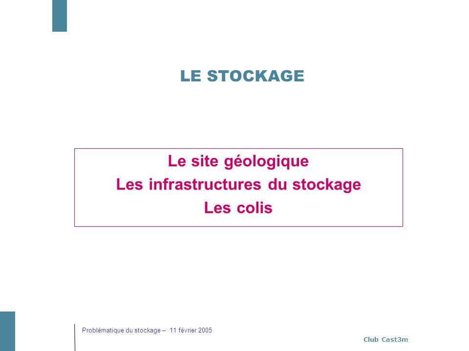 Le site géologique Les infrastructures du stockage Les colis
