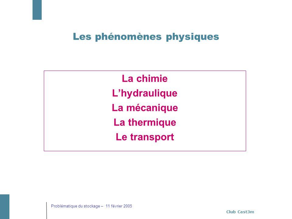 Les phénomènes physiques