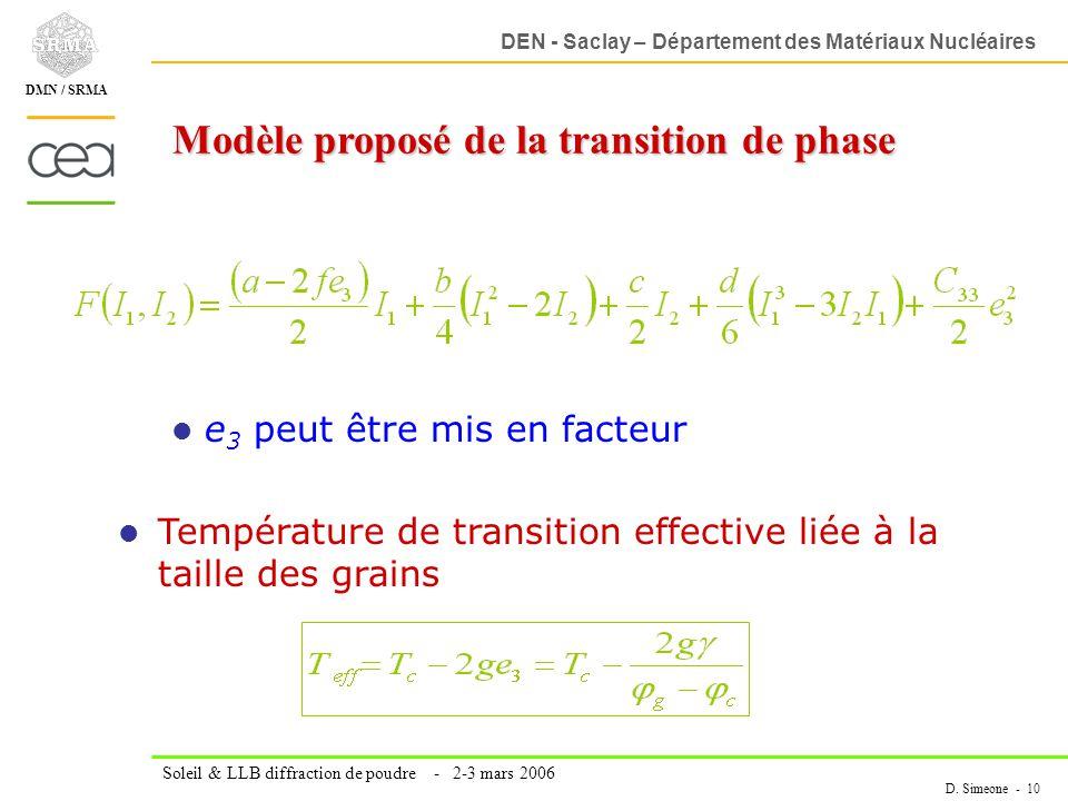 Modèle proposé de la transition de phase