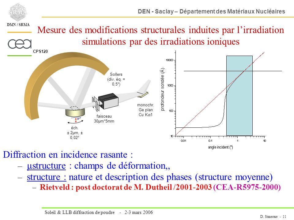 Diffraction en incidence rasante :