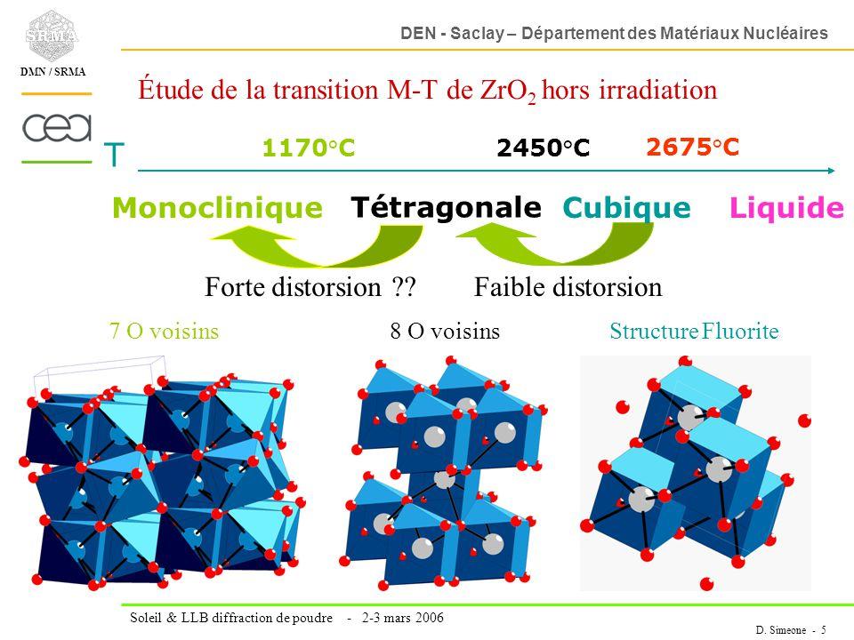 Étude de la transition M-T de ZrO2 hors irradiation