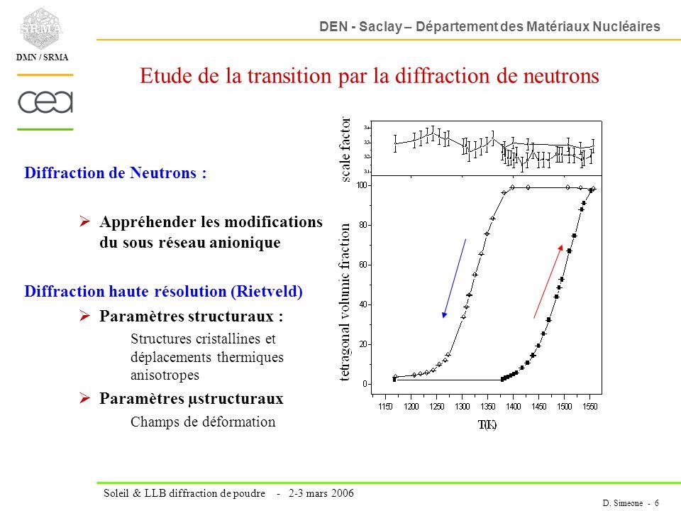 Etude de la transition par la diffraction de neutrons