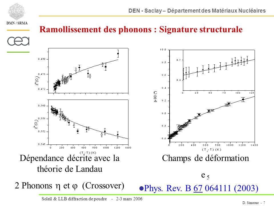 Ramollissement des phonons : Signature structurale