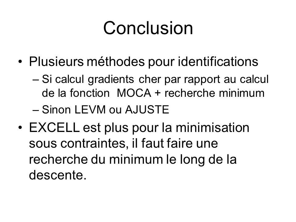 Conclusion Plusieurs méthodes pour identifications