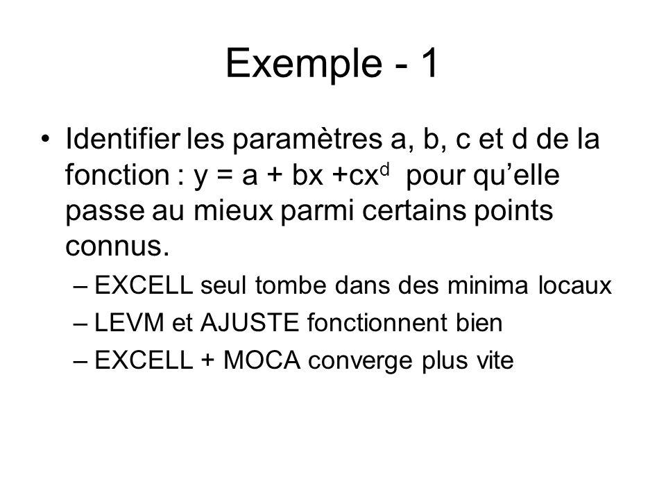 Exemple - 1 Identifier les paramètres a, b, c et d de la fonction : y = a + bx +cxd pour qu'elle passe au mieux parmi certains points connus.